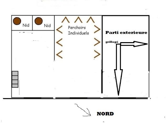 mon projet cfpoi world. Black Bedroom Furniture Sets. Home Design Ideas